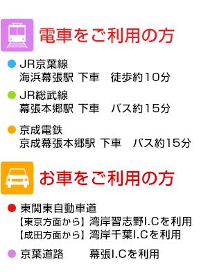 会場までのアクセスマップ